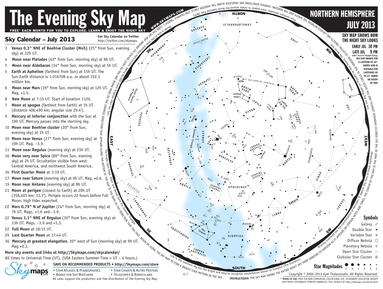 Sky map July 2013