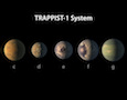 the TRAPPIST-1 planetary system