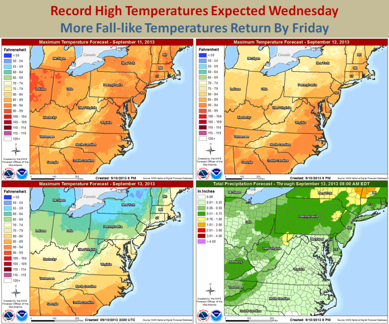 A tale of two weather patterns. [Image: National Weather Service]