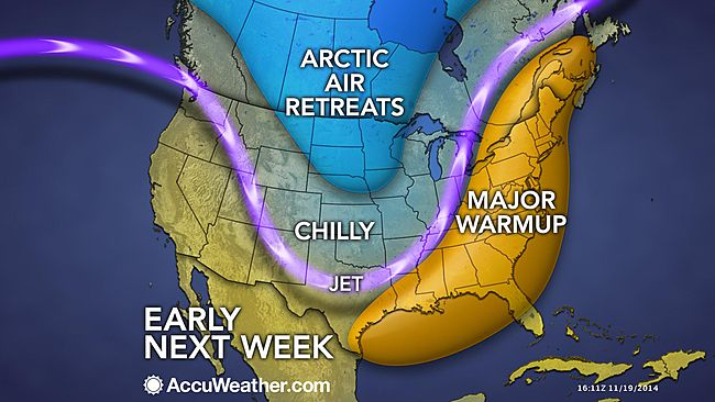 Forecasters say that the jet stream will retreat to our north, allowing warm air from the south to surge into the region by Sunday. (Image: AccuWeather.com)