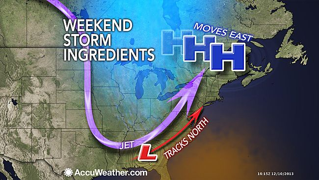 An AccuWeather.com depiction of the weekend storm ingredients.