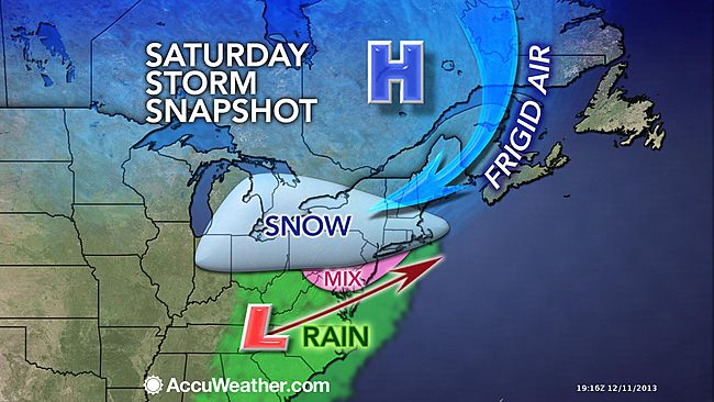 AccuWeather.com's current forecast depiction.