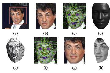 DeepFace creates a 3D face model