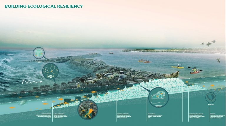 Living Breakwaters by SCAPE/Landscape Architecture is one of 10 winning designs in the Rebuild by Design competition. (Rebuild by Design)