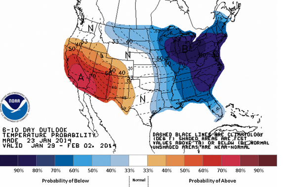 A temperatures outlook from the National Weather Service, indicating a high probability of below normal temperatures in the region during the six to 10 day period.