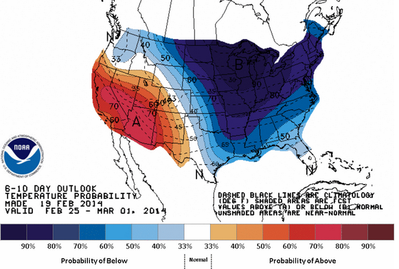 The 6-10 day temperatures probability outlook issued by the National Weather Service Climate Prediction Center, indicating a high probability of below normal temperatures between February 25 and March 1.