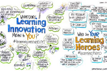 Artist Jim Nuttle captured Mimi Ito's Learning Innovation presentation.
