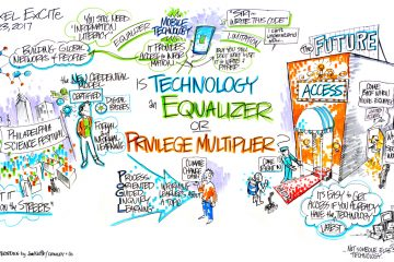 Artist Jim Nuttle captured Leah Buechley's Learning Innovation presentation on May 23.