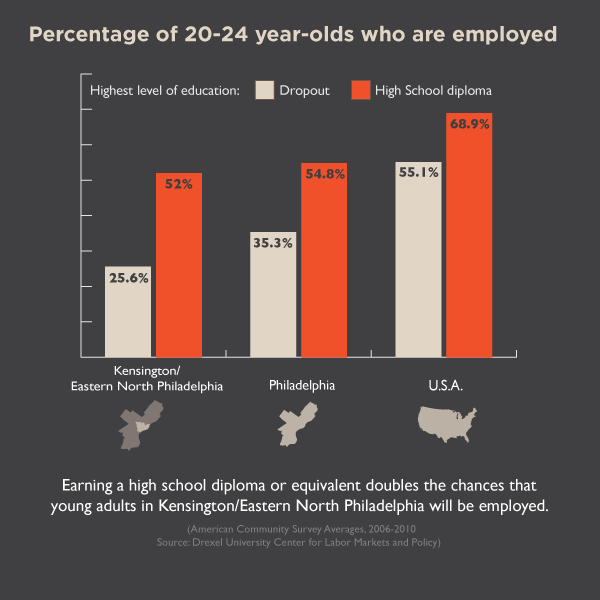 Educational_attainment-colors-01