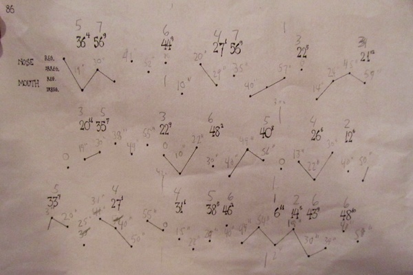 "<p><p>The notations for John Cage's ""Songbooks#22"": Large numbers relate to the number of dials (electronics). Smaller numbers indicate position of dial. Begin with arbitrary setting, including off.</p></p>"