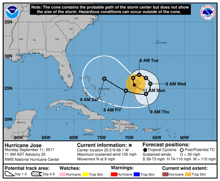 The Monday afternoon Hurricane Jose update from the National Hurricane Center.