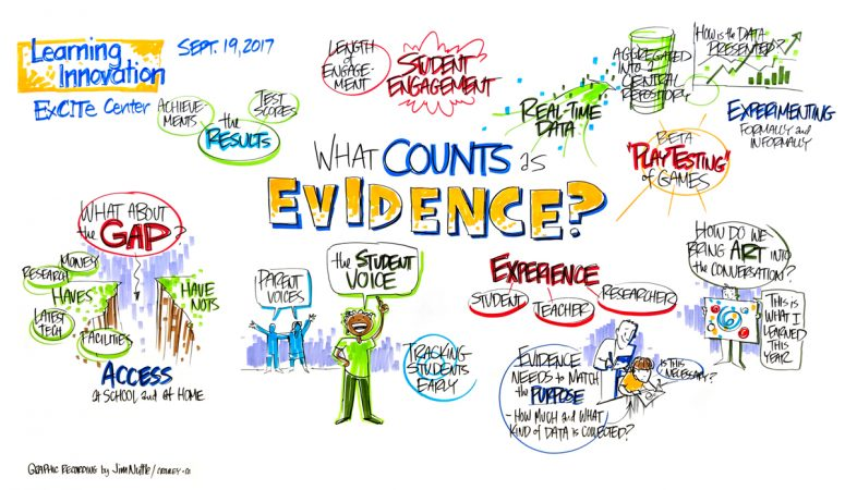 Graphic reporting by Jim Nuttle from Katrina Stevens' presentation about evaluating education technology.