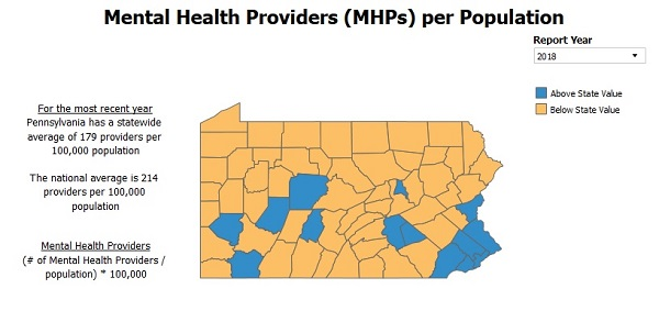 Pa Ranks Below National Average For Mental Health Care Providers