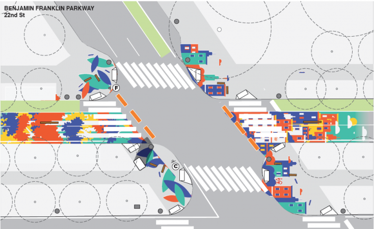 Plan of 22nd and Benjamin Franklin Parkway intersection mural for The Oval+ (PORT Urbanism)
