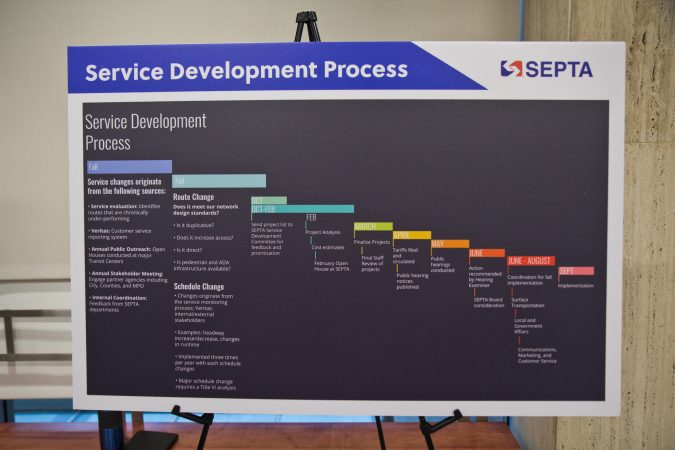 SEPTA's annual open house is an opportunity for riders and the general public to give feedback on route changes and services offered by the agency. (Kimberly Paynter/WHYY)