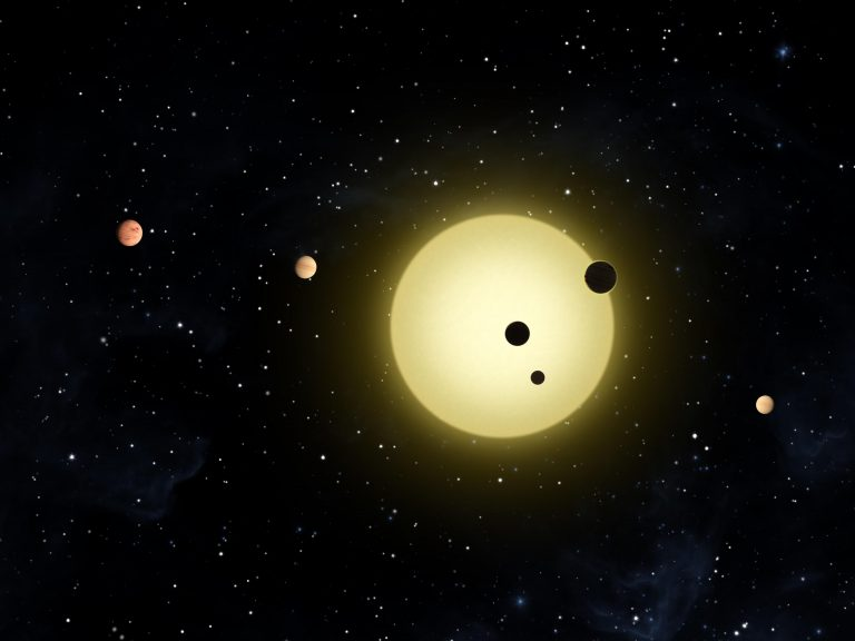 Exoplanets around Kepler 11