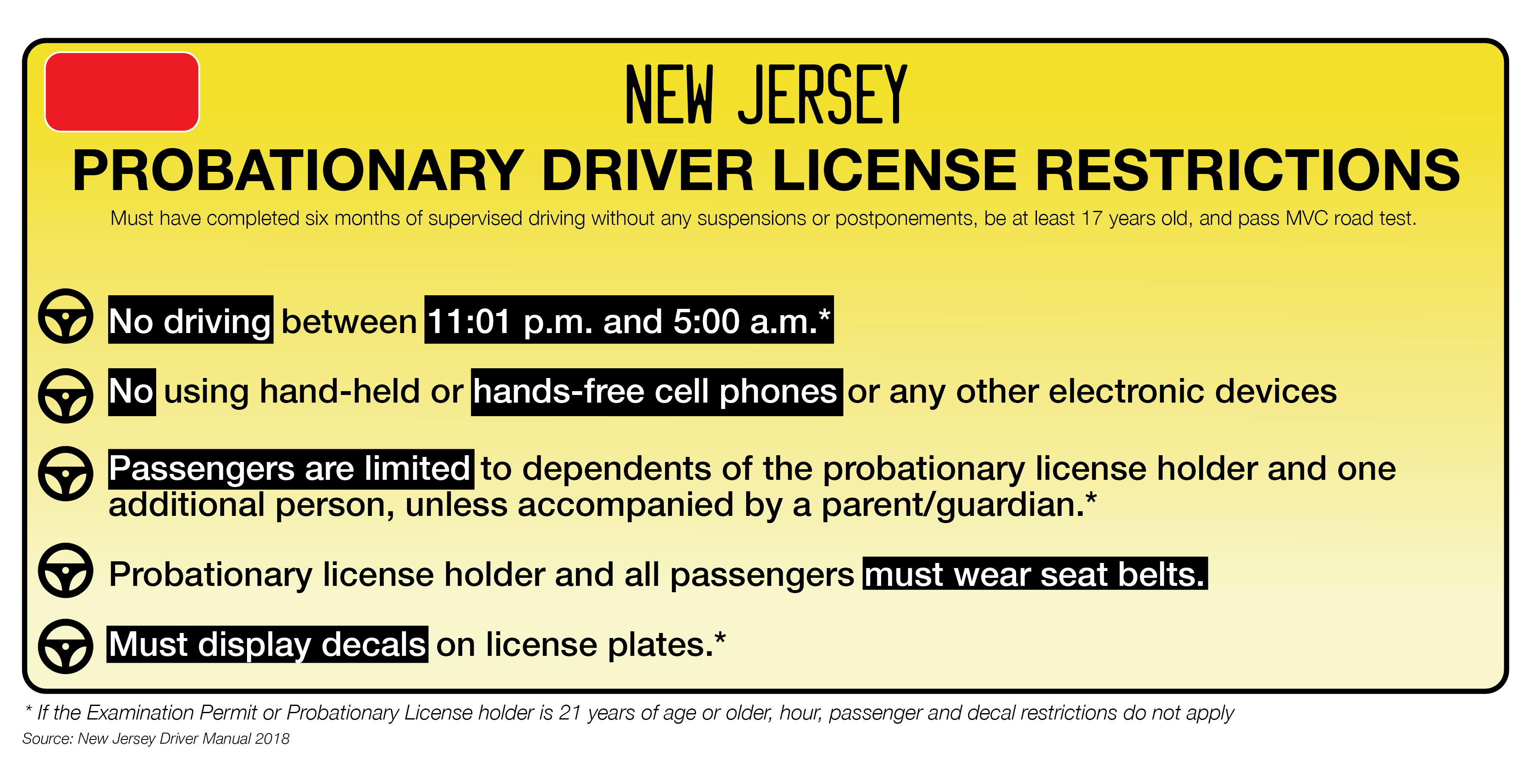 Licence Categories - National Driving Licence Service