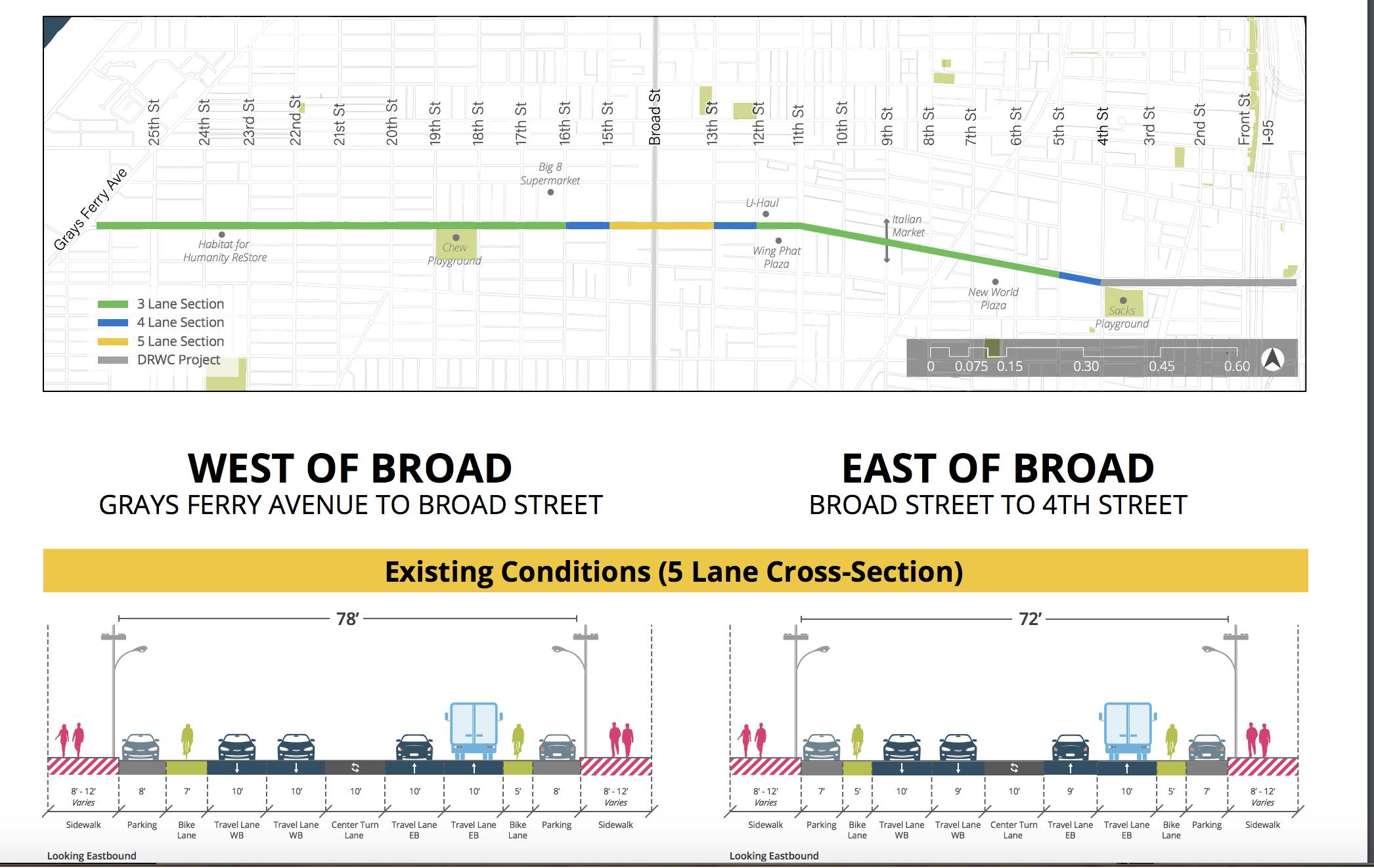 Diagram showing the city's plan for Washington Avenue