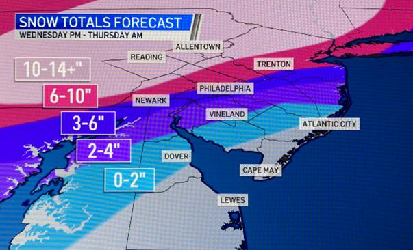 Snow forecast for Delaware Valley