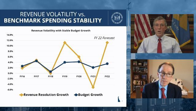 Gov. Carney appears with Sec. of Finance Rick Geisenberger in a webcast of his annual budget presentation to state lawmakers. The graph on the left shows the highs and lows of state revenue in the past few years with the steadier blue line depicting a more even approach to spending that revenue.