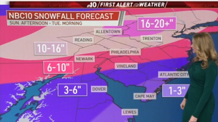 A graphic illustrates expected snow totals throughout the greater Philadelphia region from Sunday afternoon to Tuesday morning.