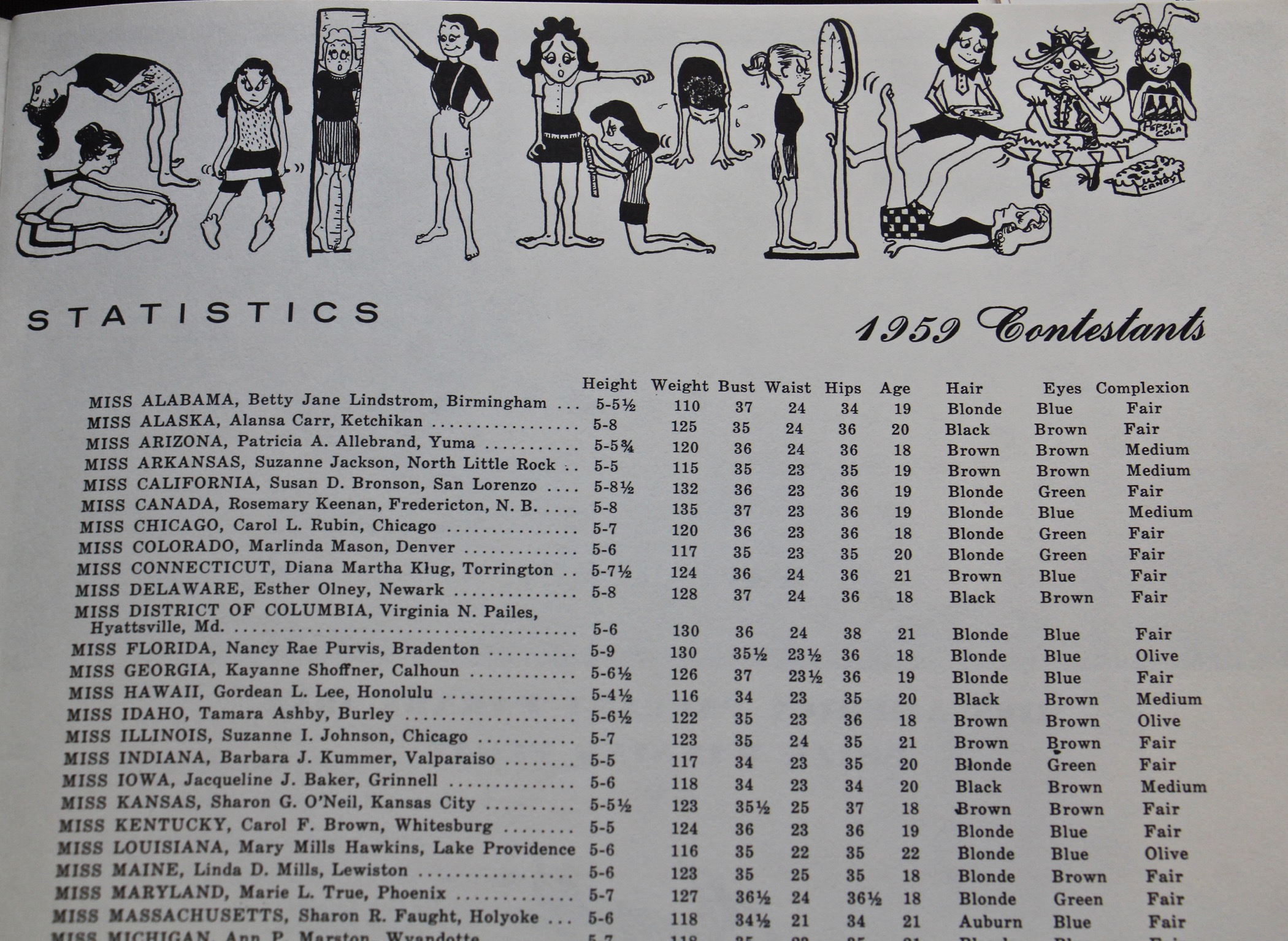 A program from the 1959 iteration of Miss America lists the statistics for each contestant.