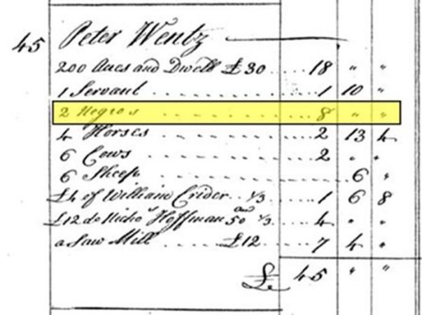 A tax assessment from 1769 shows Peter Wentz owned two slaves. (Accessible Archives)