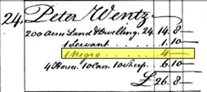 A tax assessment from 1774 shows Peter Wentz owned one slave. (Accessible Archives)