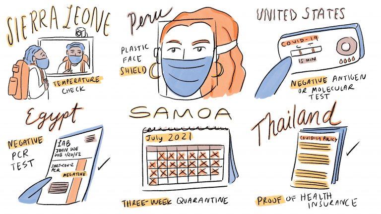 An illustration features coronavirus precautions in various countries