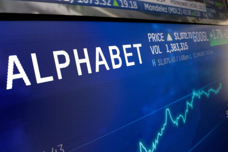 FILE- In this Feb. 14, 2018, file photo the logo for Alphabet appears on a screen at the Nasdaq MarketSite in New York. S&P Dow Jones Indices is shuffling the line-up of three of the 11 groups that make up the benchmark S&P 500 index. On Monday, 20 companies in the index including famous names like Facebook, Alphabet and Netflix will find a new home. (AP Photo/Richard Drew, File)