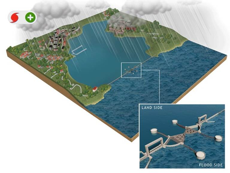 Among the risk-management measures under consideration are storm surge barriers that would be closed during heavy storms