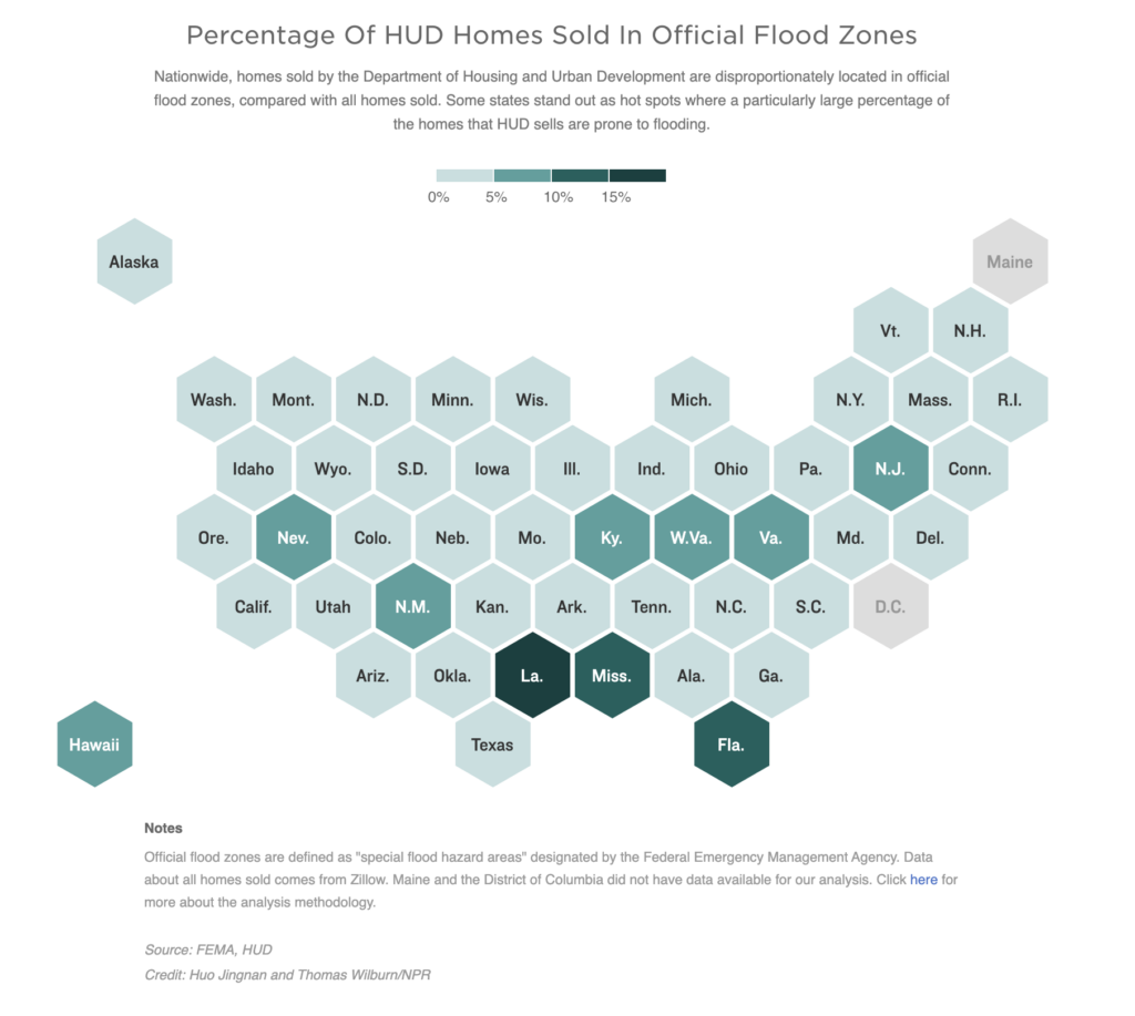 A map of U.S. states shows the varying percentages of HUD homes sold in official flood zones