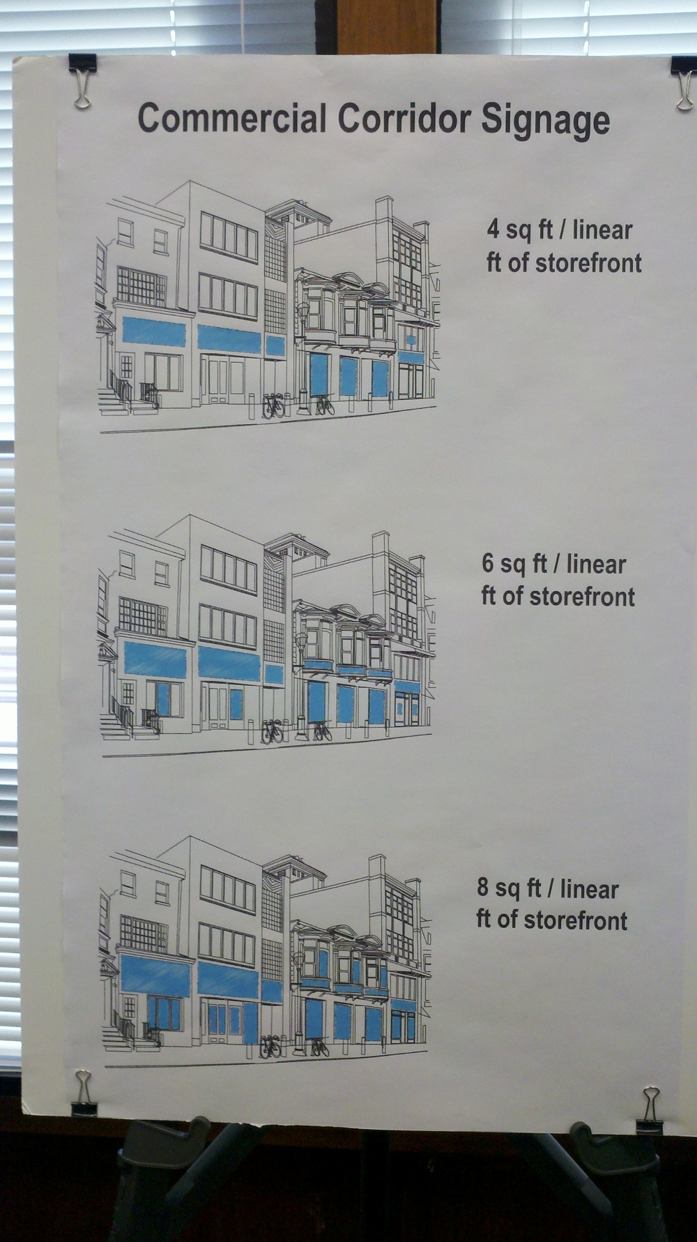 Comparing different possible C2 store-front sign limits