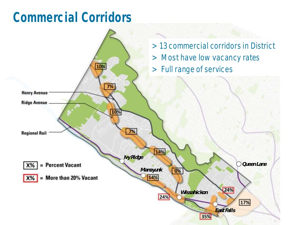Commercial Corridors of the Lower Northwest. Courtesy PCPC