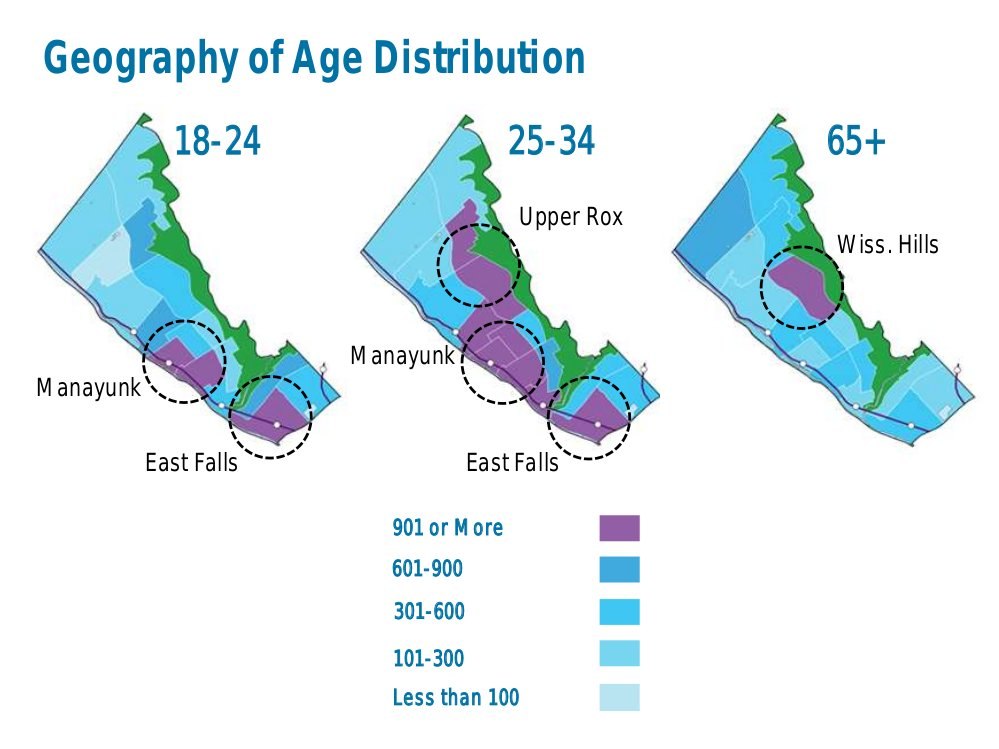 Lower Northwest District resident age distribution. Courtesy PCPC