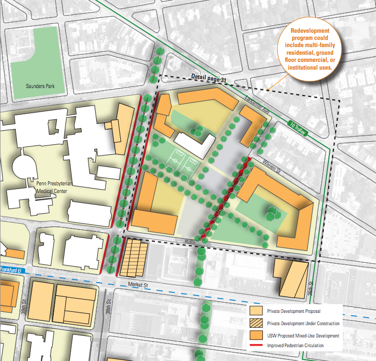 University City/Drew site, from University Southwest District Plan, adopted June 2013 | Philadelphia City Planning Commission