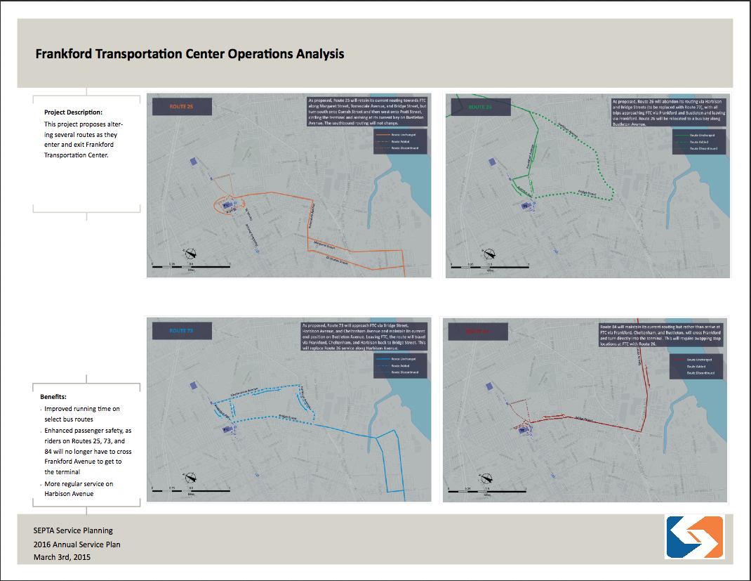 Frankford Transportation Center Operations Analysis
