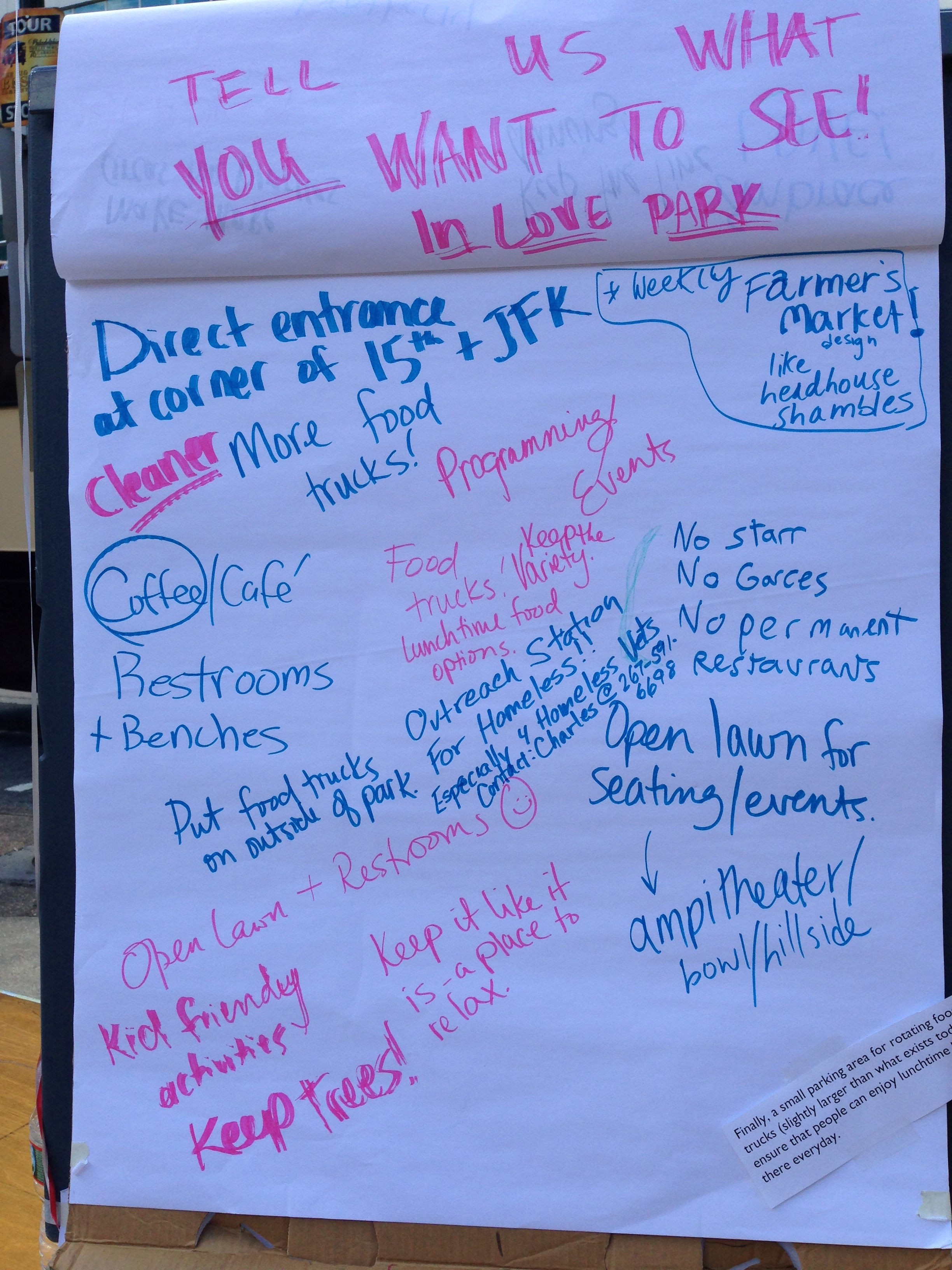 Idea board #newlovepark