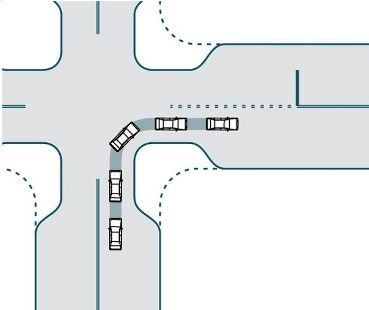 NACTO intersection