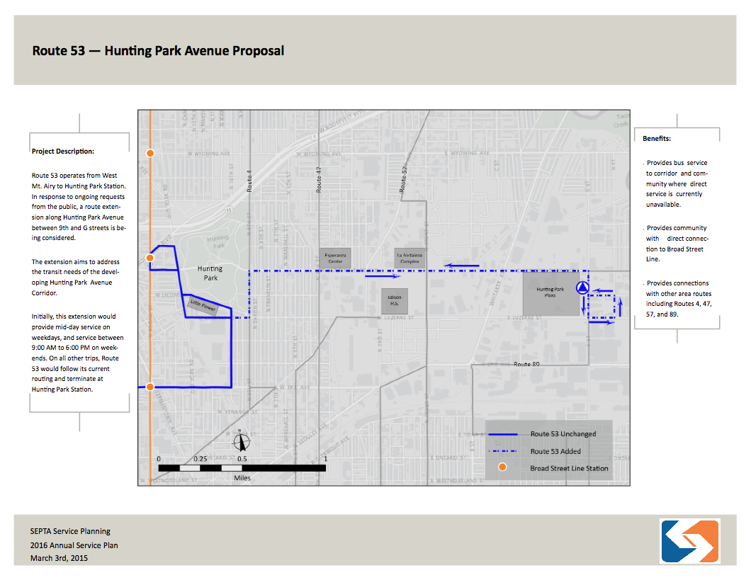 Route 53 — Hunting Park Avenue Proposal