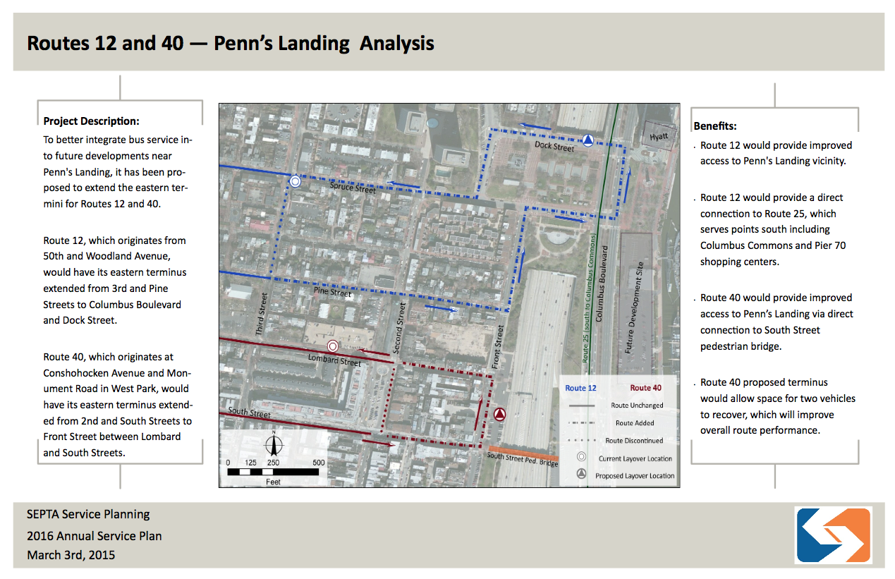 Routes 12 and 40 — Penn's Landing Analysis