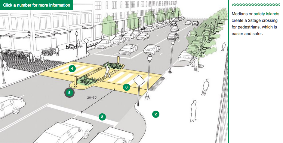 http://nacto.org/usdg/intersection-design-elements/crosswalks-and-crossings/pedestrian-safety-islands/