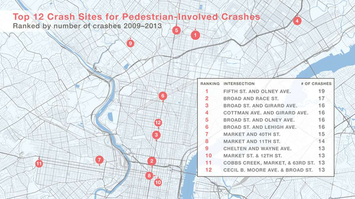 Top 12 Crash Sites for pedestrians