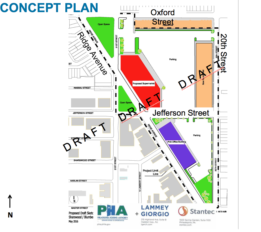 Conceptual site plan for PHA headquarters and surrounding blocks