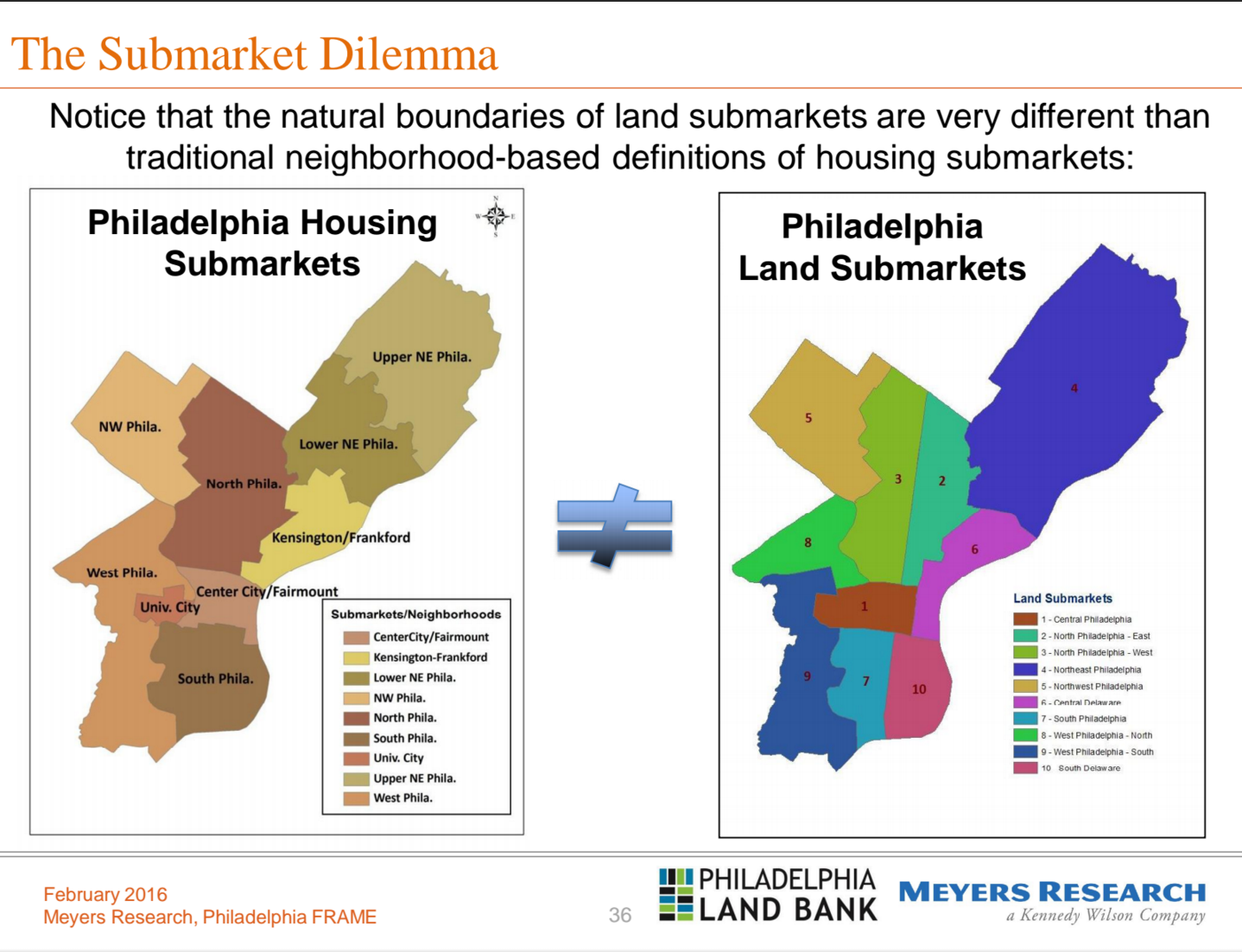 Housing and land submarkets