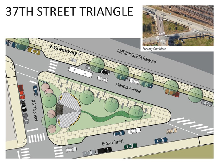 Mantua Greenway: 37th Street Triangle design