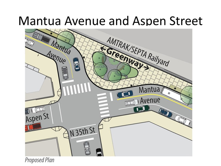 Mantua Greenway: Mantua and Aspen streets