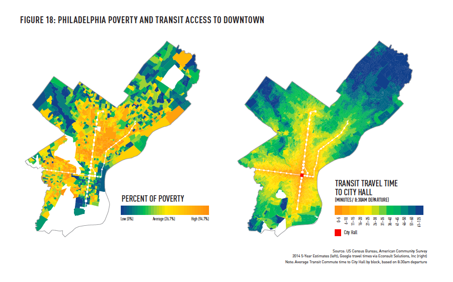 Philadelphia poverty and transit access to downtown | Center City District, 2016