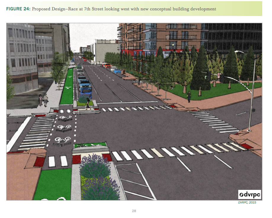 Rendering of Race Street at 7th looking west with fully buffered bike lanes