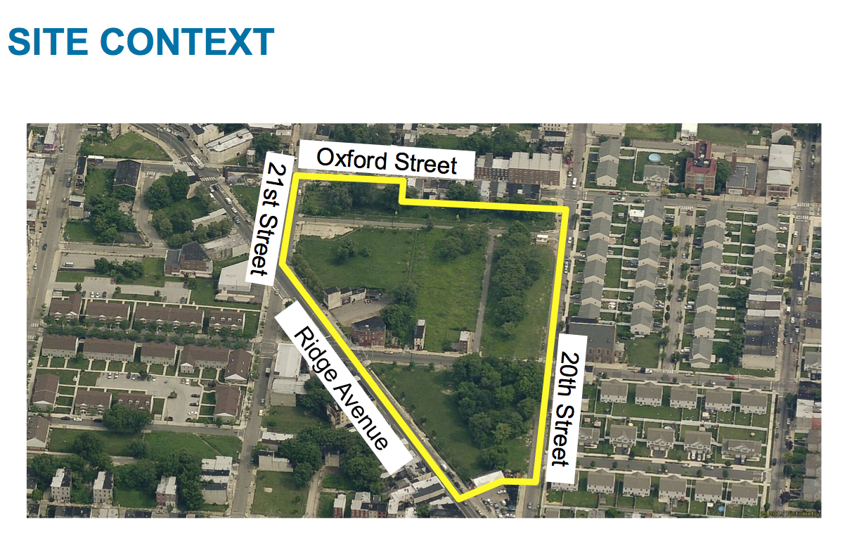 Site context for PHA's proposed headquarters on Ridge Avenue